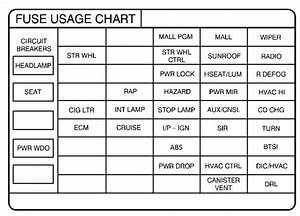 Pontiac Grand Prix Mk6  Sixth Generation  1998  - Fuse Box Diagram