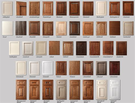 kitchen cabinet door styles options what your cabinet style says about you 7802