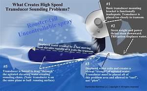Sternmate U2122 Transducer Mounting System