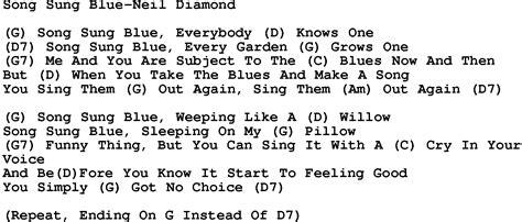 Blue Moon Chords By Elvis Presley @ Ultimate-guita