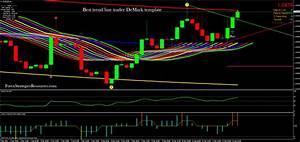 Trend 4 You : best trend line trader demark template forex strategies forex resources forex trading free ~ Orissabook.com Haus und Dekorationen