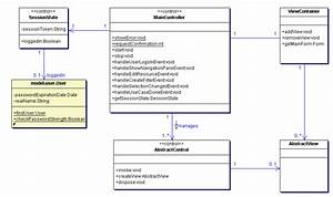Meta Resource Management System