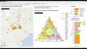 Spotfire Dashboard Demo  Ternary Diagram Linked To A Map