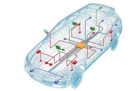 How Automotive Electronics Architecture Drives Sensor