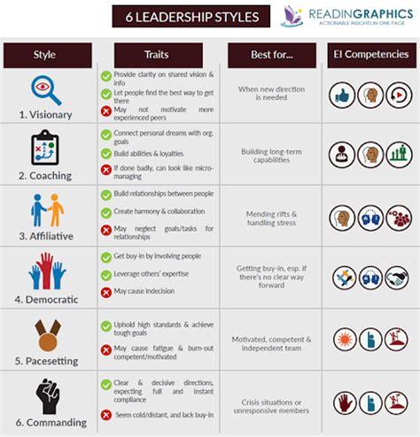 taskworld   pacesetting leadership  real world