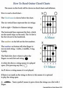 Guitar Manual Intro