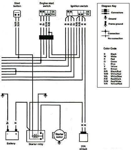1998 polaris sportsman 500 electrical schematic somurich