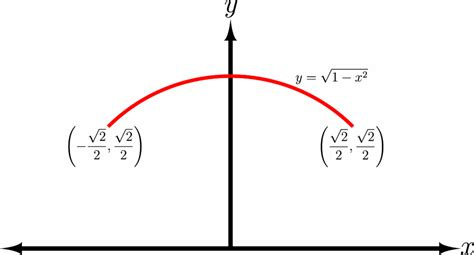 Arc Length Wikipedia