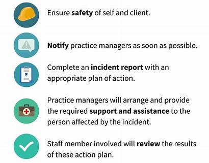 Incident Steps Incidents Management Managing Hdst Undertaken