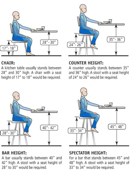 what is standard table height guide to choosing the right kitchen counter stools