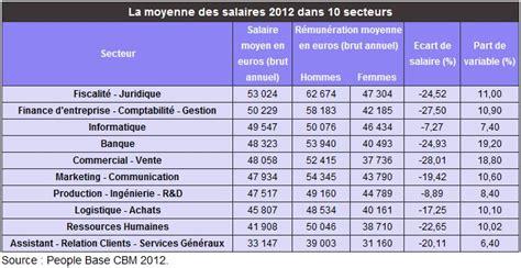 travaux de bureau salaire 28 images exclusif salaires 2013 le btp joue la prudence