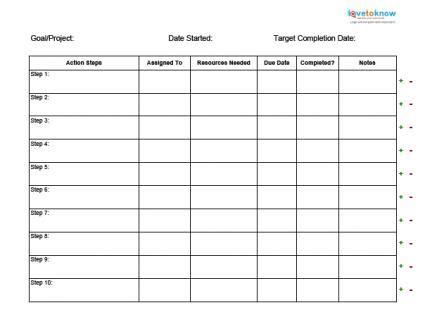 effective action plan templates