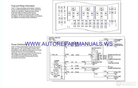 ford ranger  px mk ii workshop manual wiring