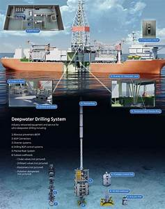 Deepwater Drilling Diagram  Oilandgas