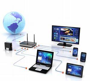 wireless tech | ... Home Wireless Network , Setup Wireless ...