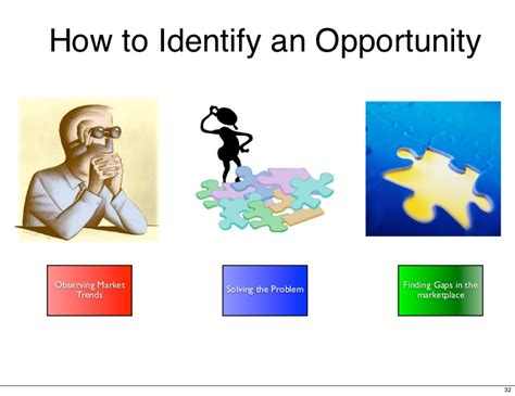 Entrepreneurship 1 Introduction, Identifying Ides & Business Opportu…