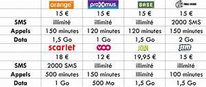 Comparatif Abonnement Mobile : comparatif telecom belgique ~ Medecine-chirurgie-esthetiques.com Avis de Voitures