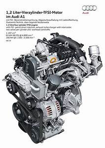 Chaine Audi A1 : audi a1 nov 1 2 tfsi a dal motory ii novinky autokaleidoskop ~ Gottalentnigeria.com Avis de Voitures