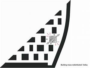 Galer U00eda De Funen Blok K - Verdana    Nl Architects