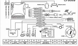 car alarm wiring diagrams free download bestharleylinksinfo With atv wiring diagrams free download wiring diagrams pictures wiring
