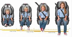 Le Glinche Automobile : dossier les enfants en voiture blog actu auto du mandataire auto glinche automobiles ~ Gottalentnigeria.com Avis de Voitures