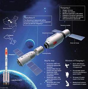 China Space Station Tiangong 1 - Pics about space