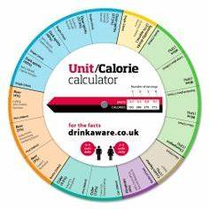 Calories In Alcoholic Drinks Chart Uk Alcohol Unit Calculator Wheel