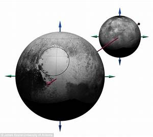 Pluto's heavy heart made the dwarf planet TIP OVER | Daily ...