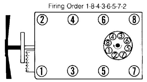 i a 1995 isuzu with a 350 chevy engine i found the numbering of the firing order on