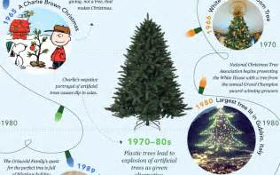 the visual history of christmas trees infographic damn cool pictures