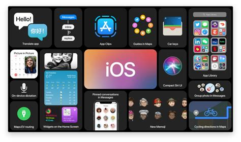 IOS 14 : New Features, Release date, Device Compatibility ...