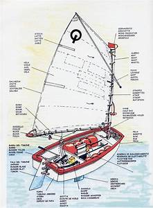 Parts Of An Opti - Optimist Sailing Dinghy