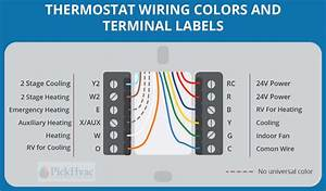 Nest Thermostat Wiring Diagram For 2 Stage Cooling 2 Stage