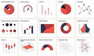 Accessible Colors for Data Visualization – Square Corner ...