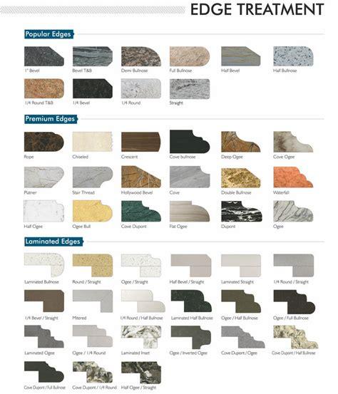 countertop edge types countertop guide countertops buying guide kitchen designs