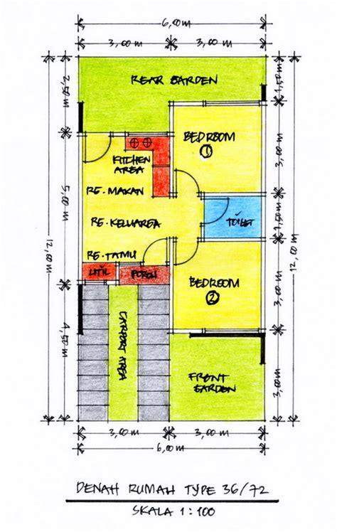 desain renovasi  pengembangan rumah type  gills united