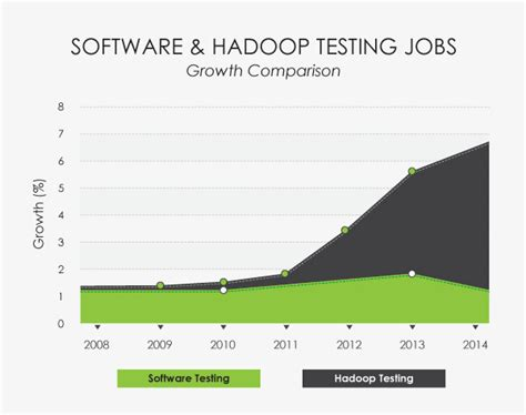 Big Data Hadoop Tester Resume by Why Should A Software Testing Engineer Learn Big Data And