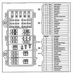 200 Mazda B2500 Fuse Box Diagram