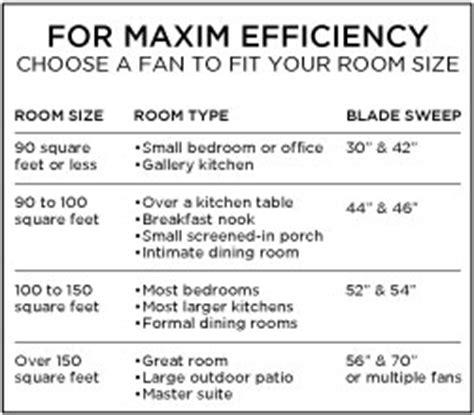 choose   fan lighting fixtures lighting