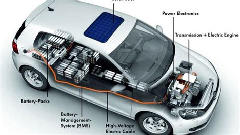 electric vehicle technology certificate program part