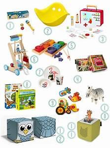 Kinderzimmer Für 2 Jährige : geschenkideen f r 2 3 j hrige kinder gewinnspiel hoxbox ~ Michelbontemps.com Haus und Dekorationen