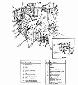 How Do You Replace The Fender On An 1992 F150