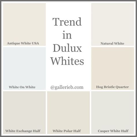 wickes kitchen island what 39 s trending in dulux paint colours gallerie b