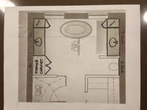 layout master bathroom ideas