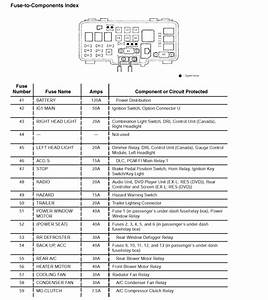 2004 Honda Pilot Fuse Box Diagram