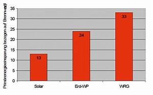 Lüftungsanlage Mit Wärmerückgewinnung Test : kontrollierte wohnrauml ftung wird energetisch untersch tzt vergleich mit regenerativen ~ Eleganceandgraceweddings.com Haus und Dekorationen