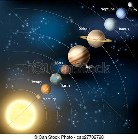 Solar System Diagram Without Pluto by Our Solar System An Illustration Of The Planets Of Our