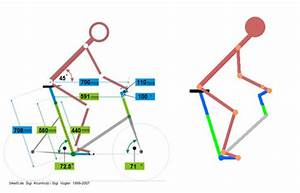 Rennrad Sitzposition Berechnen : cyclocalc online ~ Themetempest.com Abrechnung