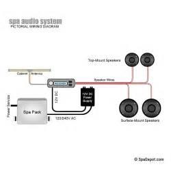Spa Speaker Wire Marine Grade