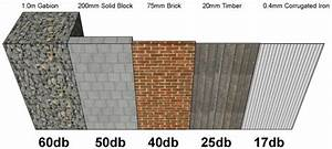 Deer Proof Garden Fence Designs Sound Pentration And Reduction Of Noise Fence Barriers